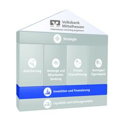 Finanzhaus Investition & Finanzierung